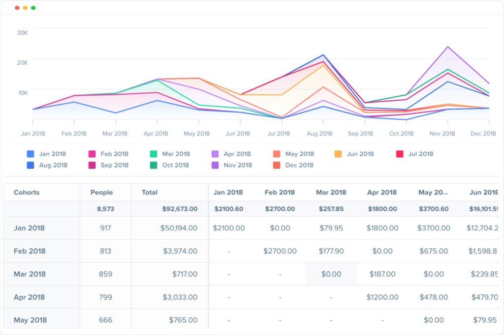 custom reporting web analytics tool
