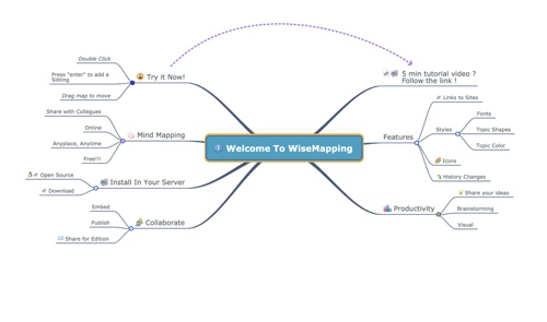 Screenshot of WiseMapping board